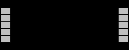 file circulaire langage c